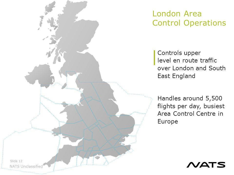 London Area Control Operations