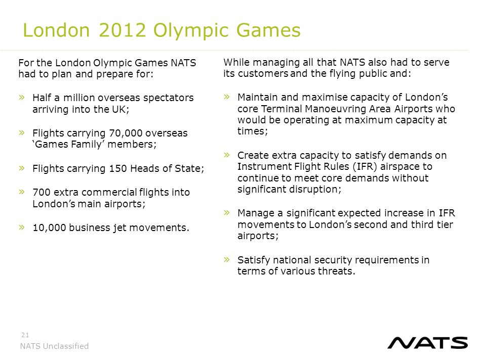 London 2012 Olympic Games For the London Olympic Games NATS had to plan and prepare for: Half a million overseas spectators arriving into the UK;