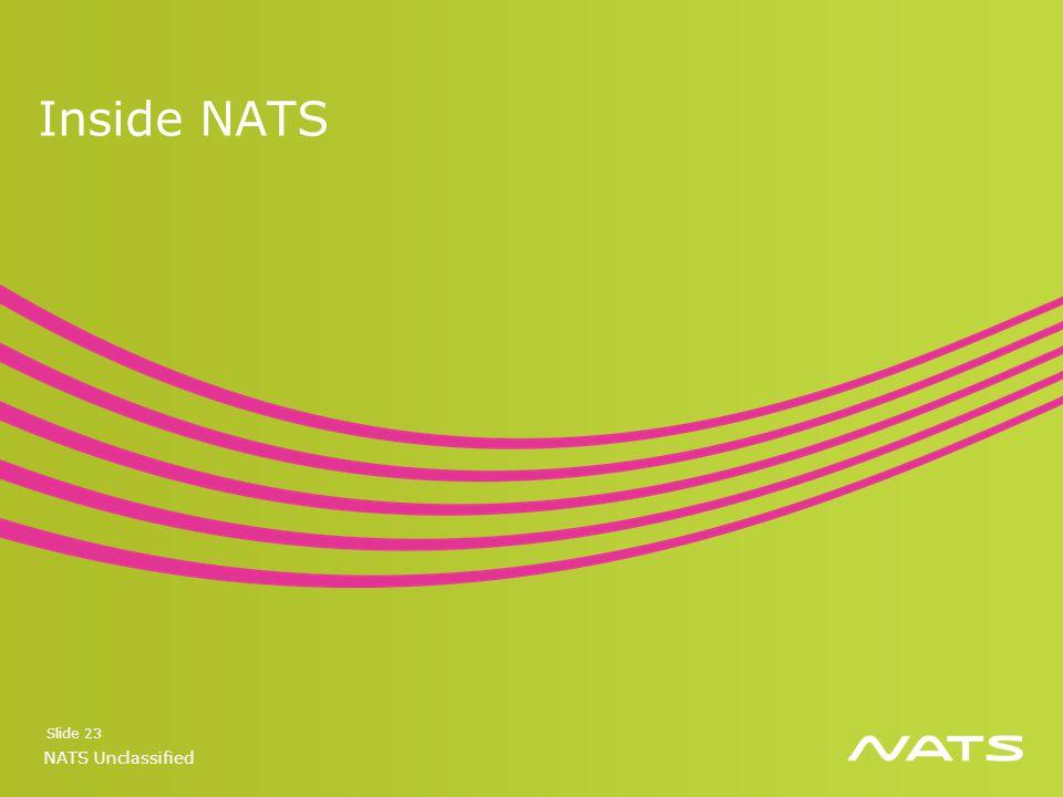 Inside NATS Slide 23