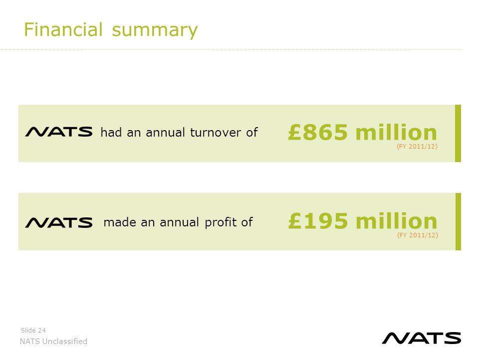 £865 million £195 million Financial summary had an annual turnover of