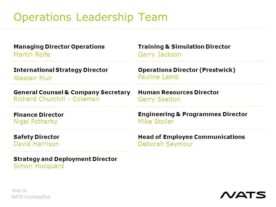 Operations Leadership Team