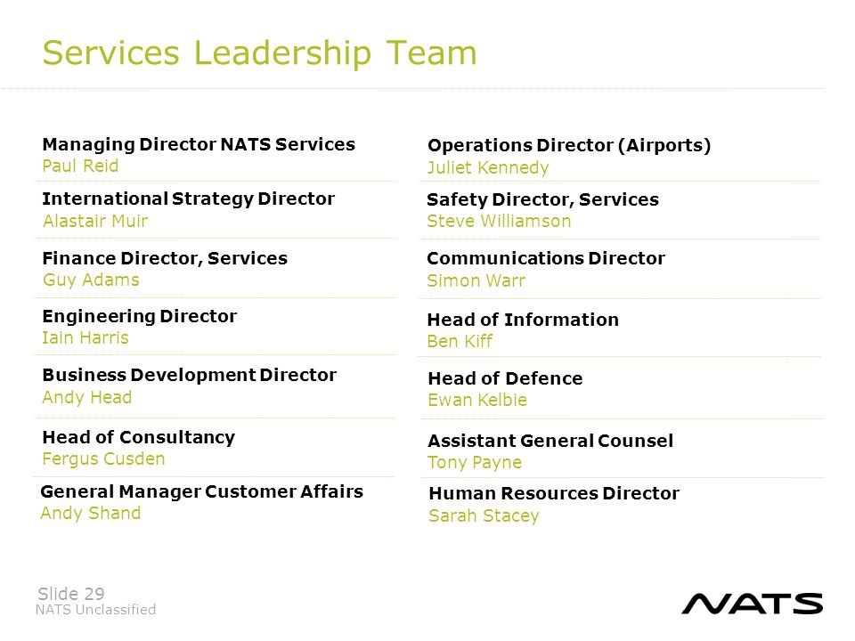 Services Leadership Team