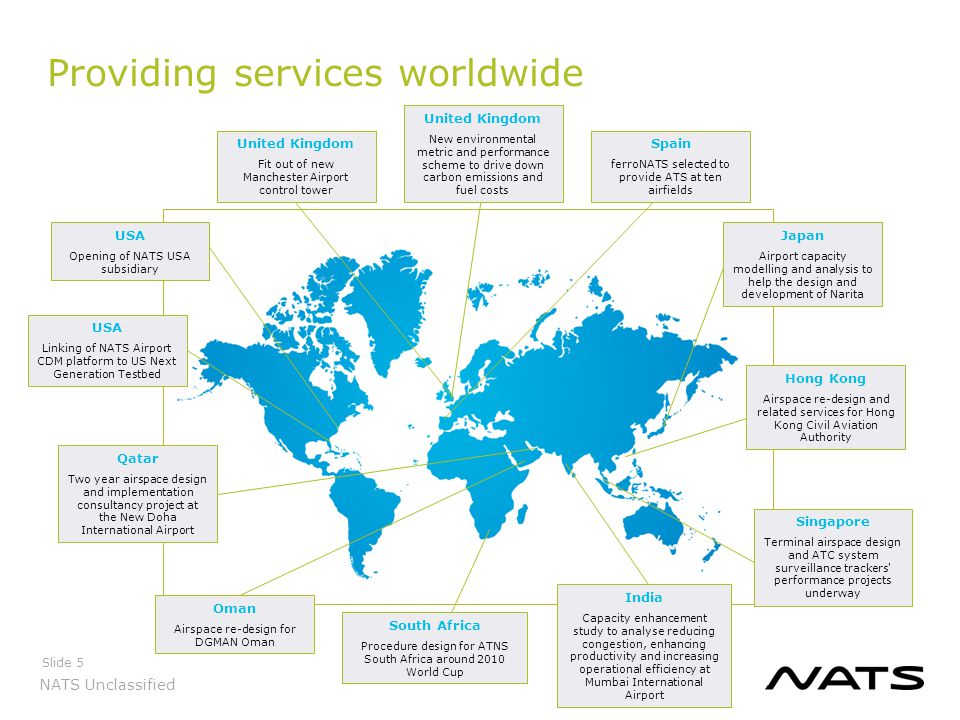 Providing services worldwide