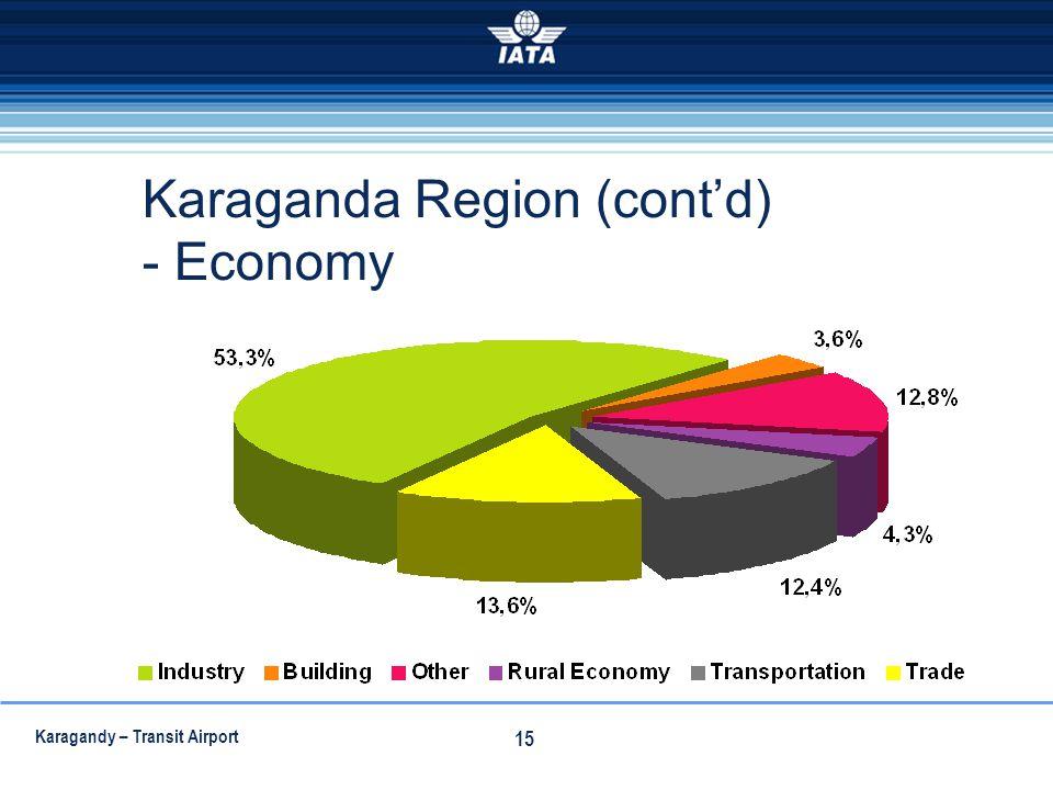Karaganda Region (cont'd) - Economy