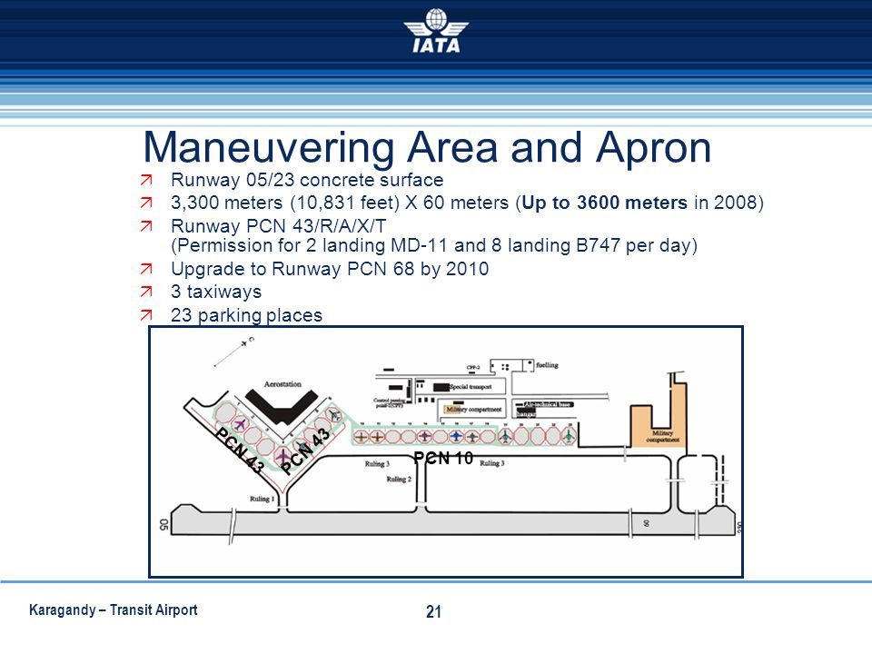 Maneuvering Area and Apron