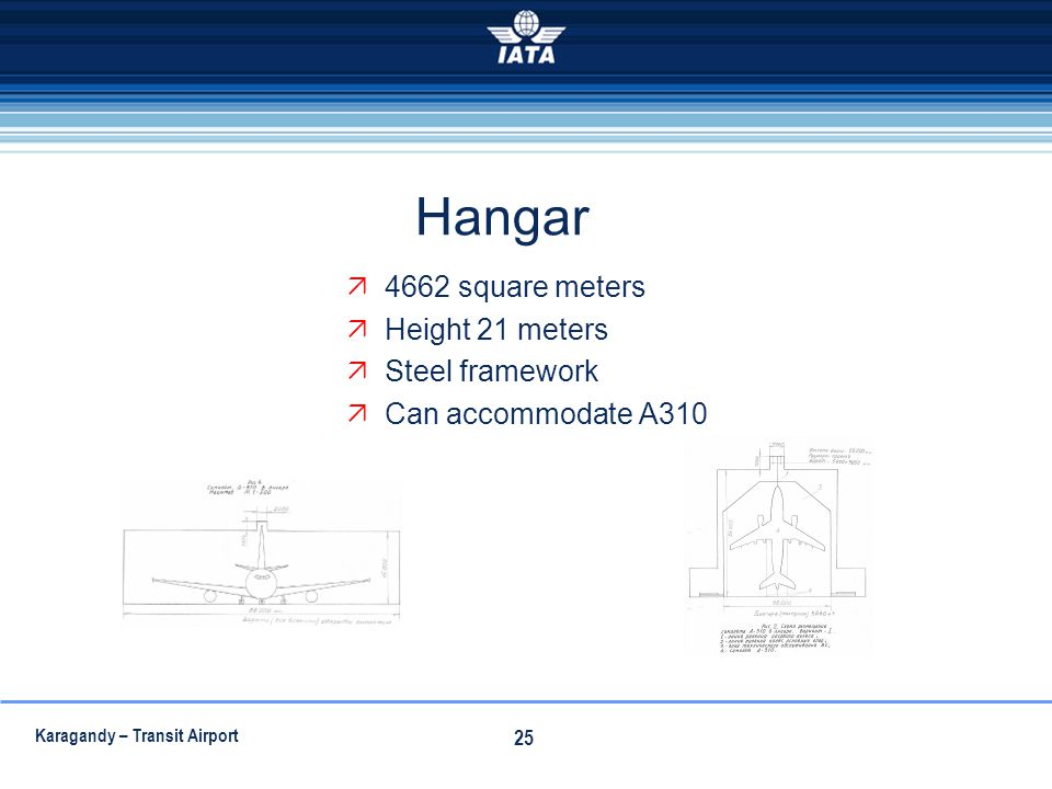 Hangar 4662 square meters Height 21 meters Steel framework