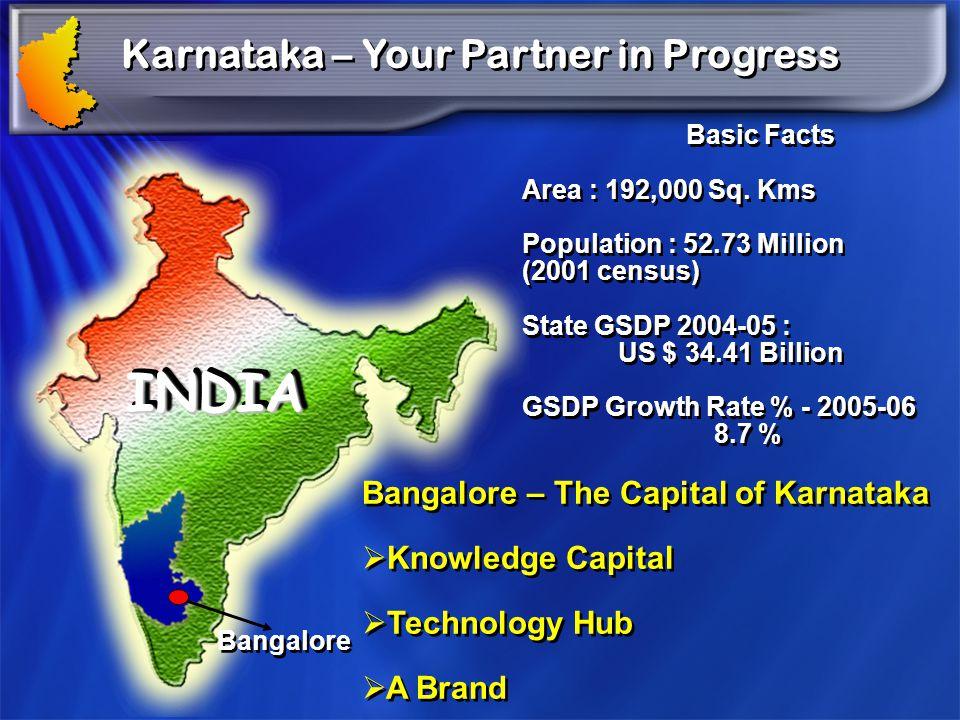 Karnataka – Your Partner in Progress