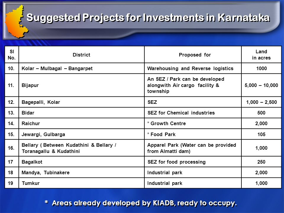 Suggested Projects for Investments in Karnataka