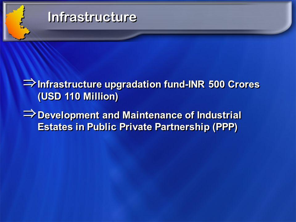Infrastructure Infrastructure upgradation fund-INR 500 Crores (USD 110 Million)
