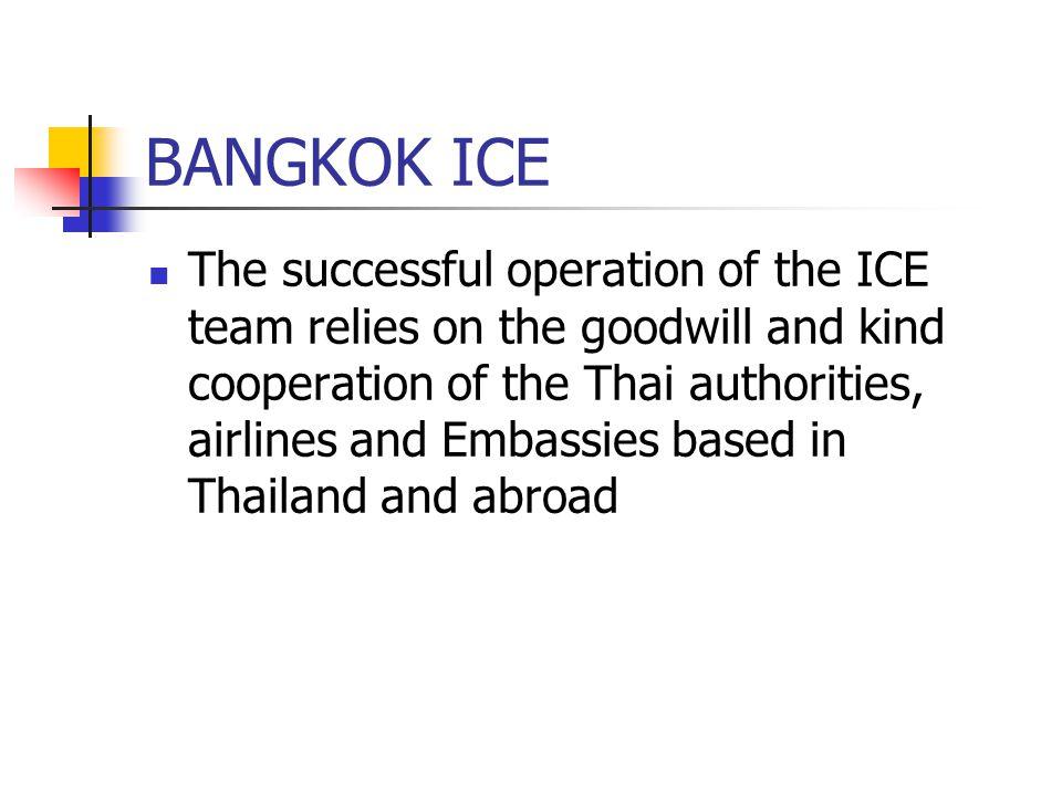 BANGKOK ICE