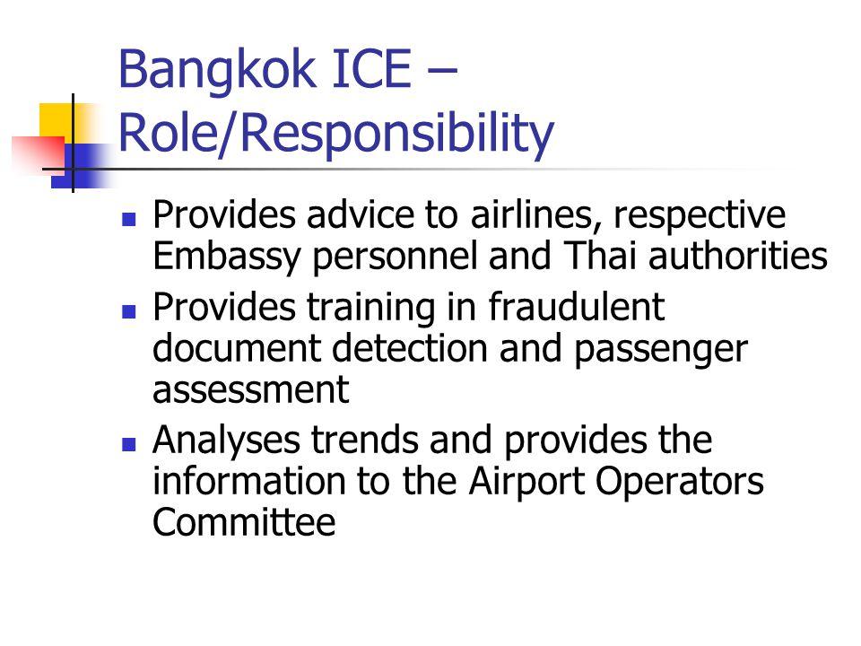 Bangkok ICE – Role/Responsibility