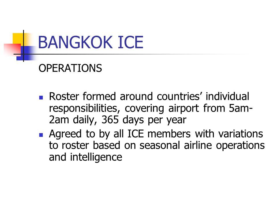 BANGKOK ICE OPERATIONS