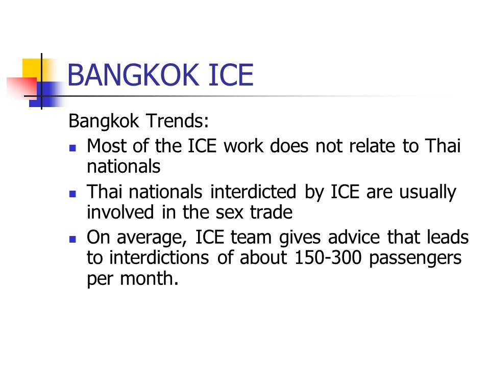 BANGKOK ICE Bangkok Trends: