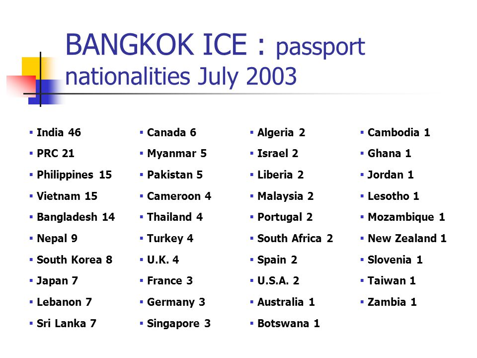 BANGKOK ICE : passport nationalities July 2003