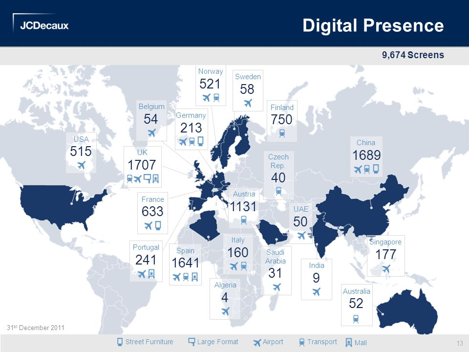 Digital Presence 9,674 Screens. 521. Norway. 58. Sweden. 54. Belgium. 750. Finland. 213. Germany.