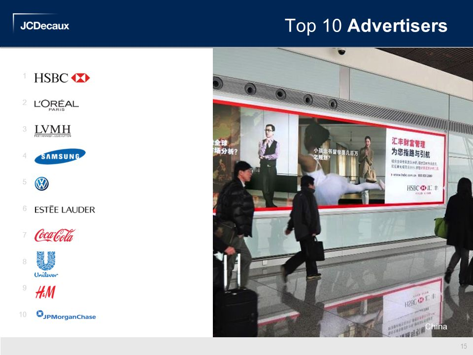 Top 10 Advertisers China Italy