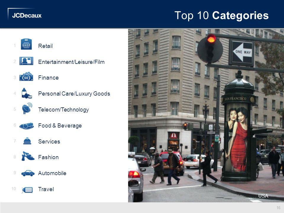 Top 10 Categories Retail Entertainment/Leisure/Film Finance
