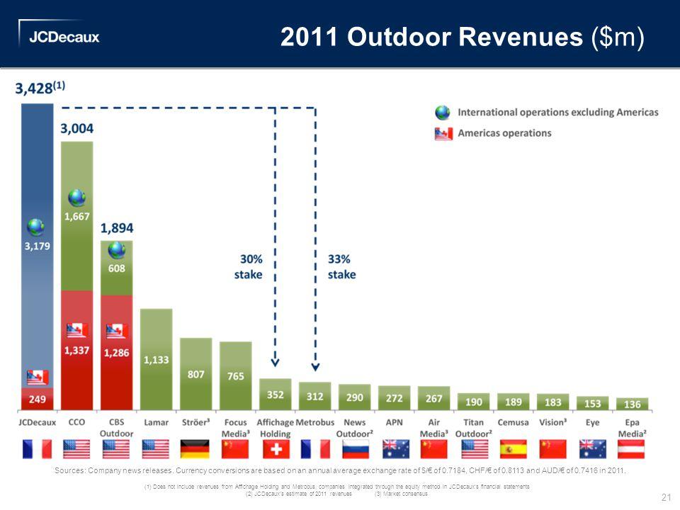 (2) JCDecaux's estimate of 2011 revenues (3) Market consensus