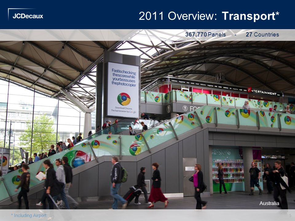 2011 Overview: Transport* 367,770 Panels - 27 Countries Australia