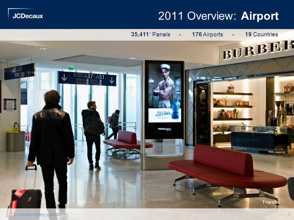 2011 Overview: Airport 35,411* Panels Airports - 19 Countries
