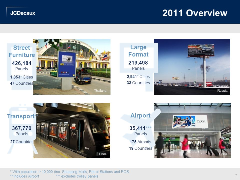 2011 Overview Street Large Furniture Format Transport** Airport