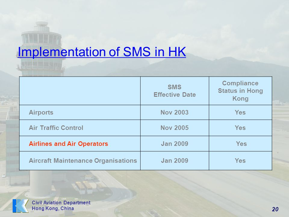 Compliance Status in Hong Kong