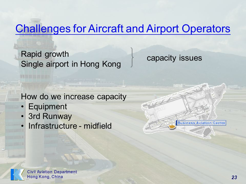 Challenges for Aircraft and Airport Operators
