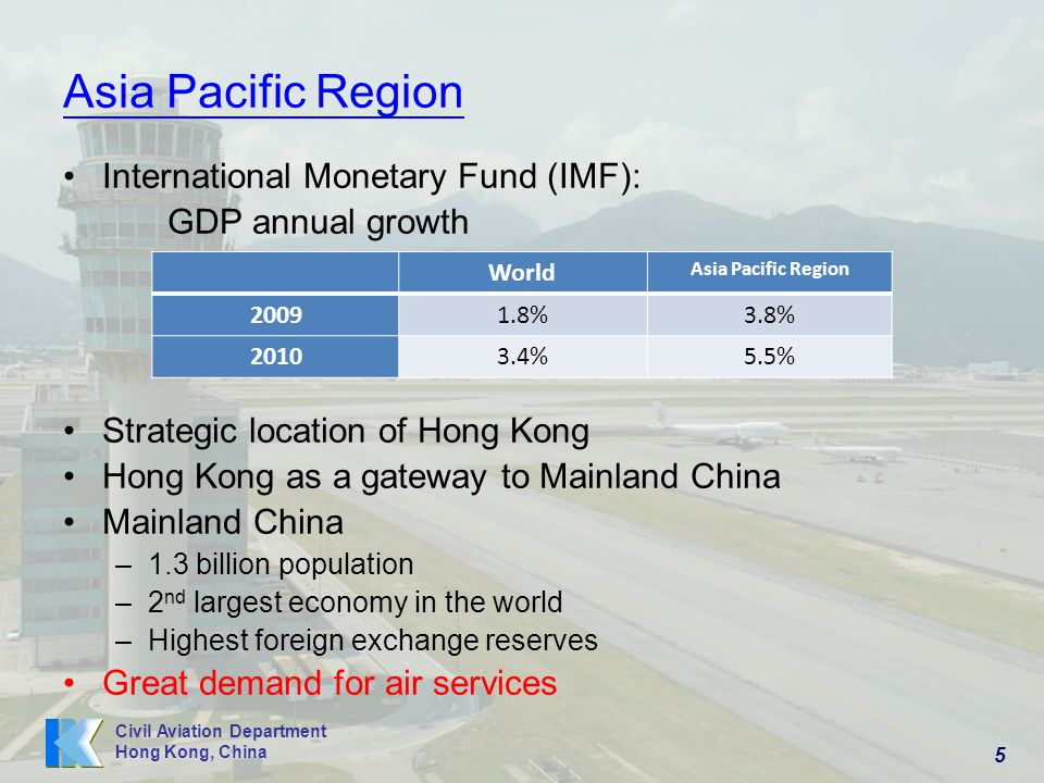 Asia Pacific Region International Monetary Fund (IMF):
