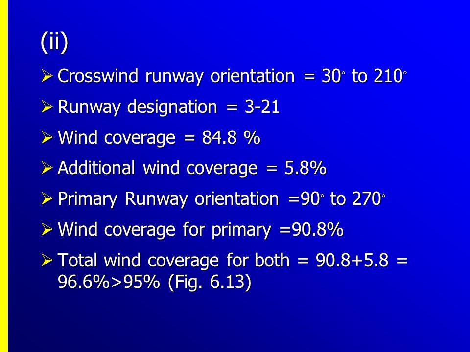 (ii) Crosswind runway orientation = 30◦ to 210◦