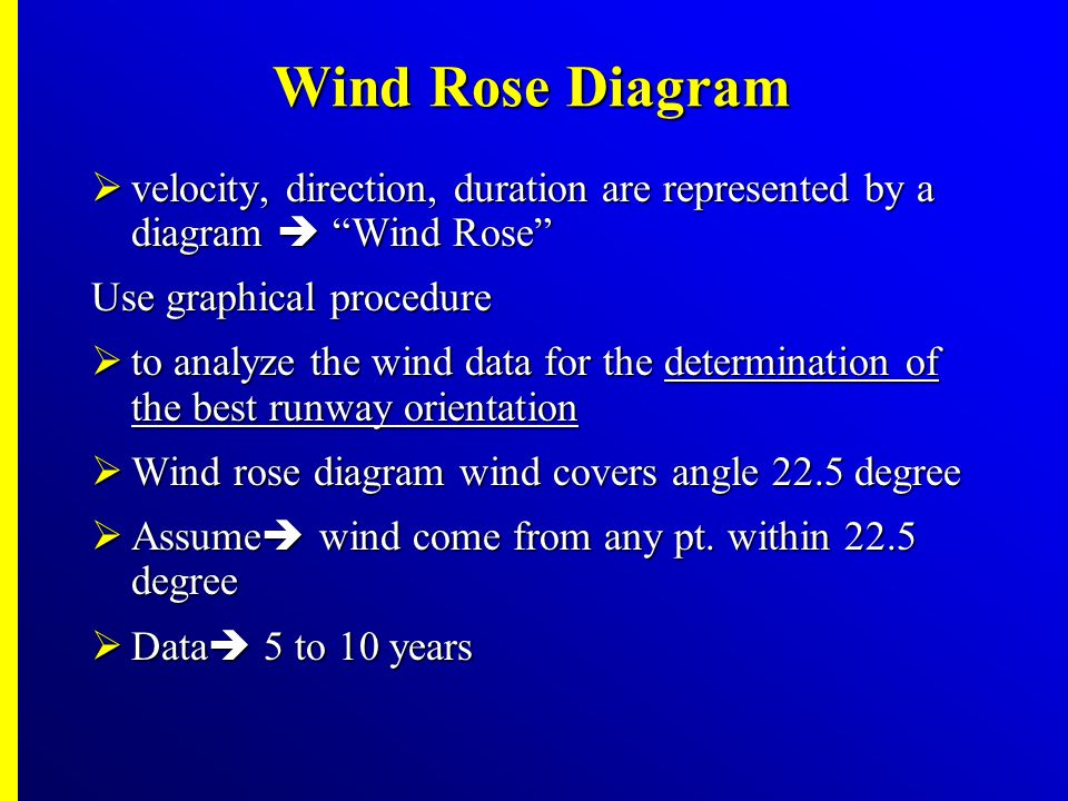 Wind Rose Diagram velocity, direction, duration are represented by a diagram  Wind Rose Use graphical procedure.