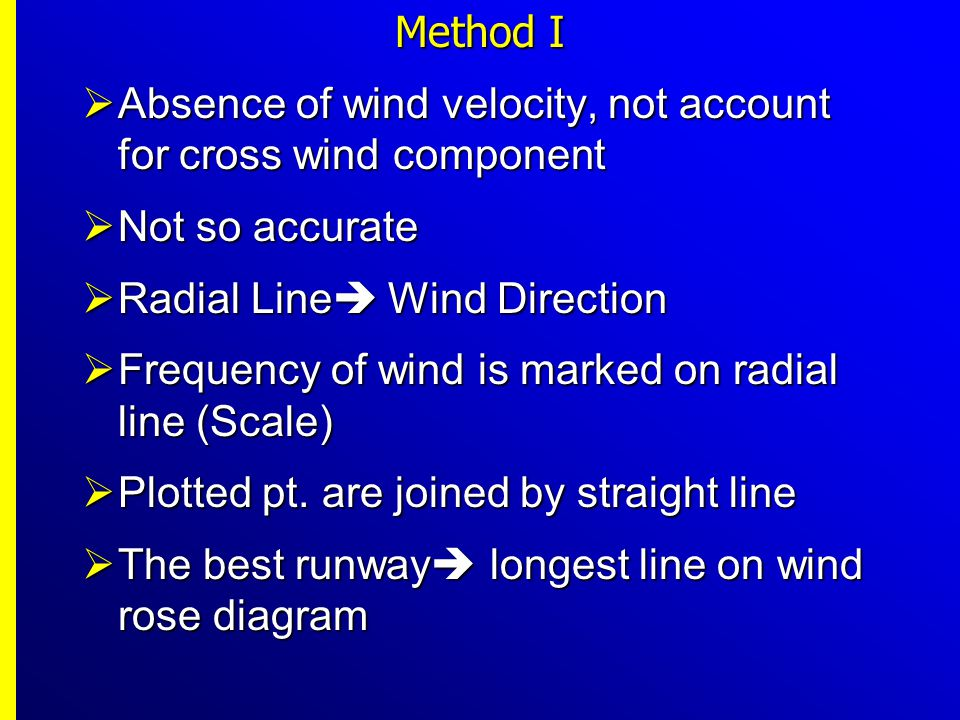 Method I Absence of wind velocity, not account for cross wind component. Not so accurate. Radial Line Wind Direction.