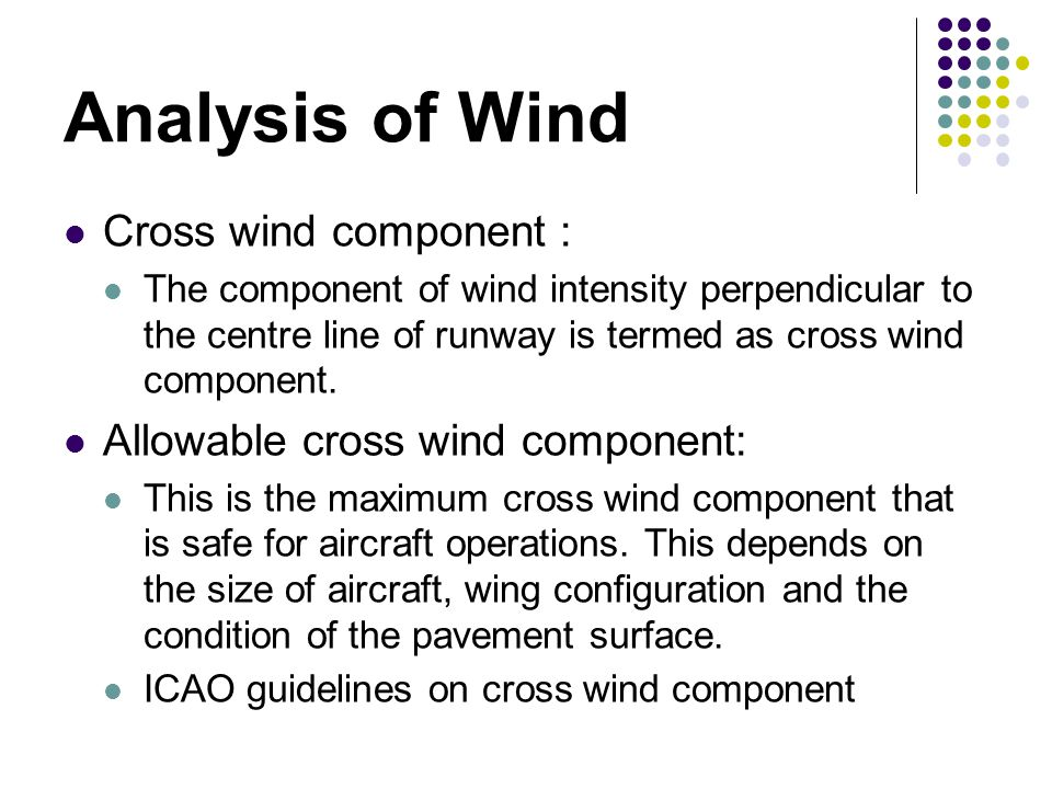 Analysis of Wind Cross wind component :