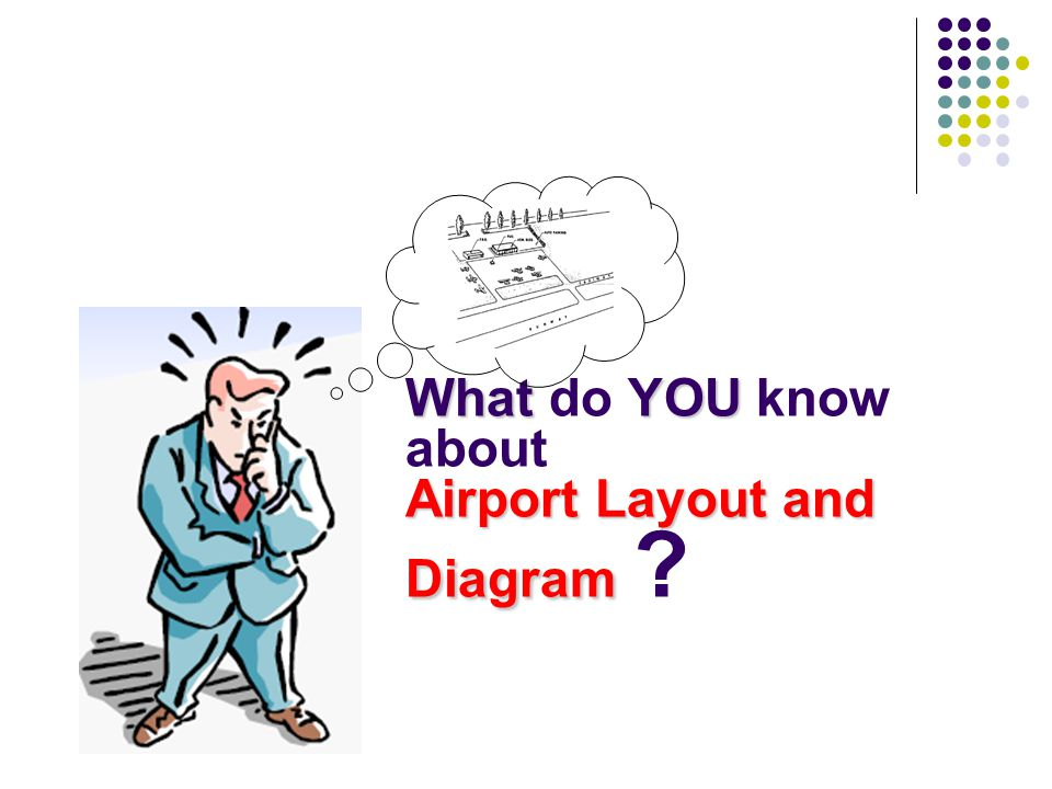 What do YOU know about Airport Layout and Diagram