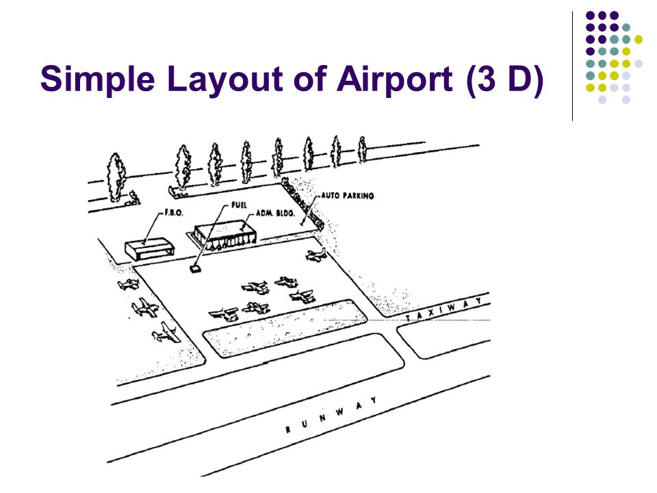 Simple Layout of Airport (3 D)