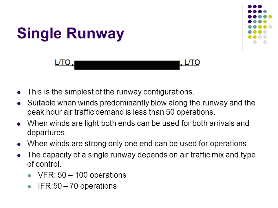 Single Runway This is the simplest of the runway configurations.