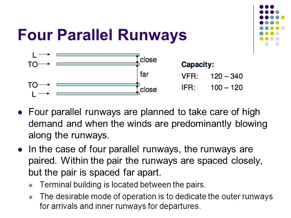 Four Parallel Runways Four parallel runways are planned to take care of high demand and when the winds are predominantly blowing along the runways.