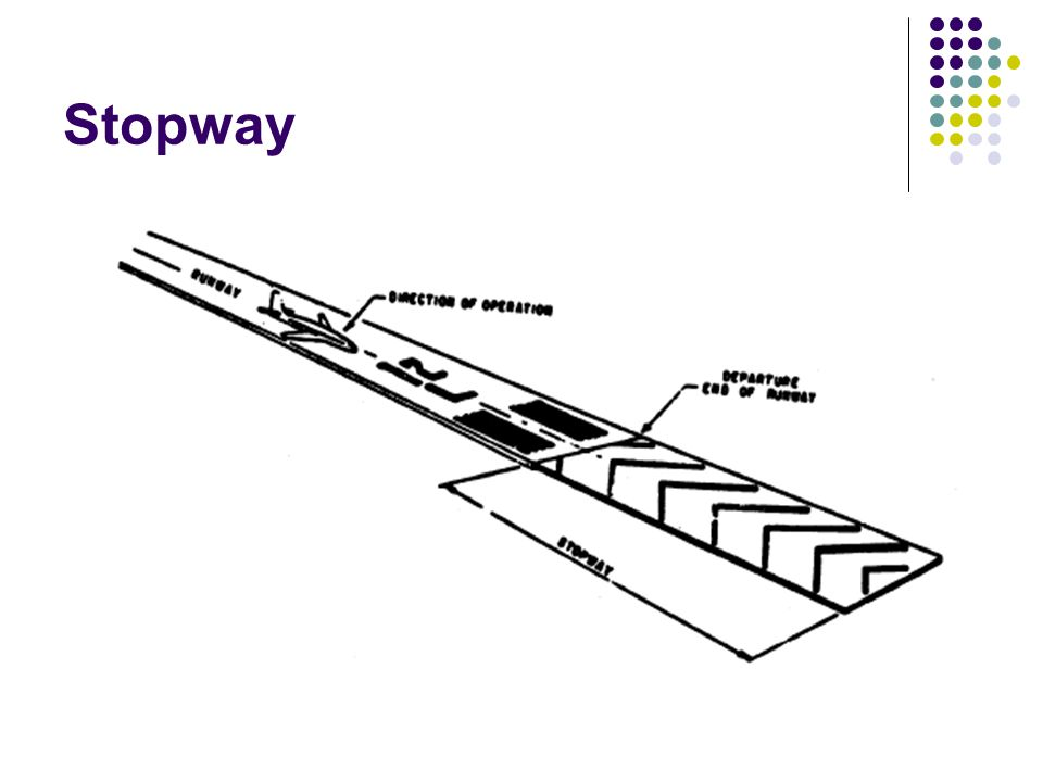 Stopway