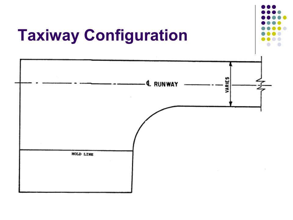 Taxiway Configuration