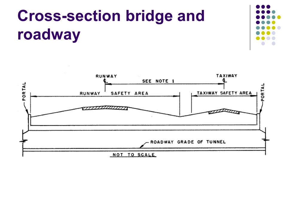 Cross-section bridge and roadway
