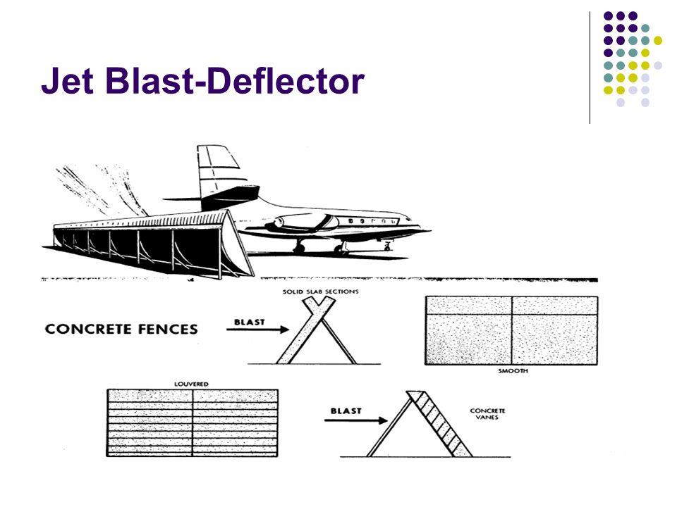 Jet Blast-Deflector