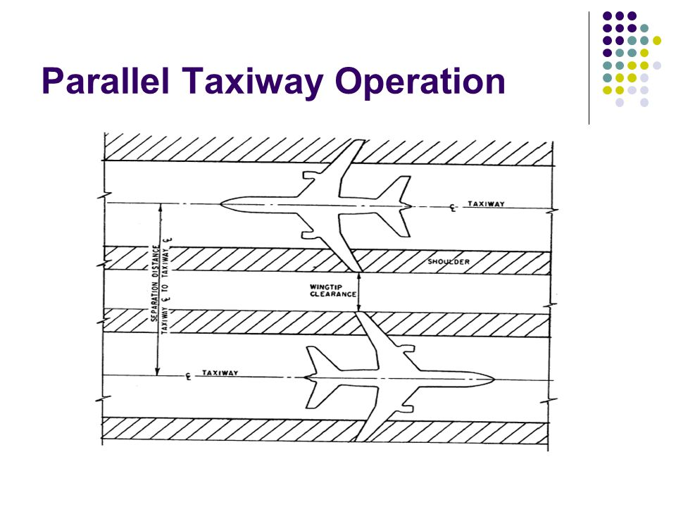 Parallel Taxiway Operation