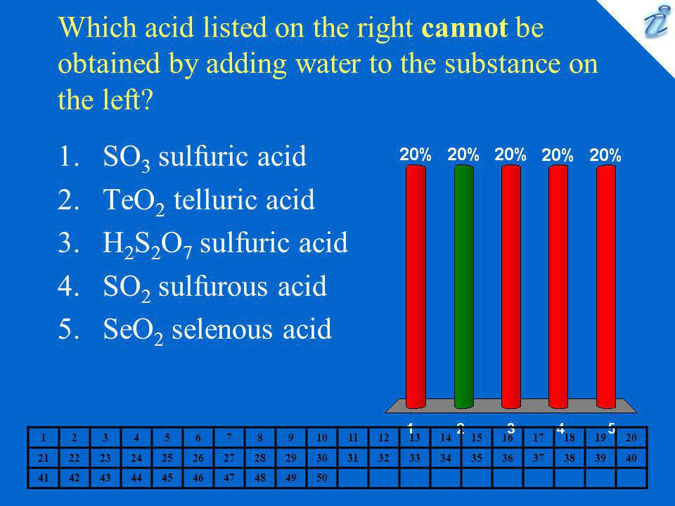Which acid listed on the right cannot be obtained by adding water to the substance on the left