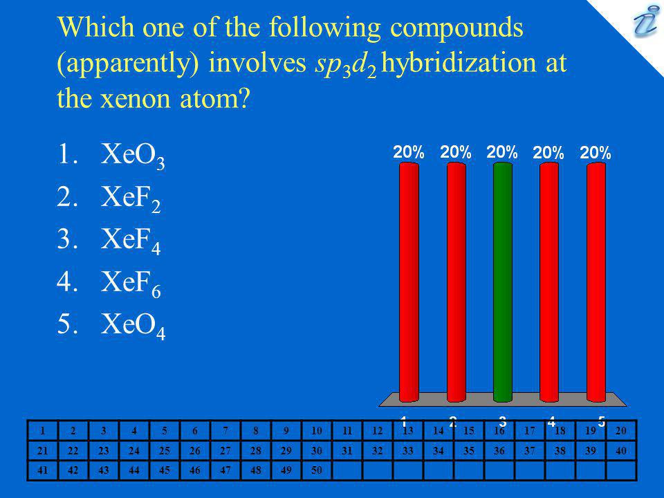 Which one of the following compounds (apparently) involves sp3d2 hybridization at the xenon atom
