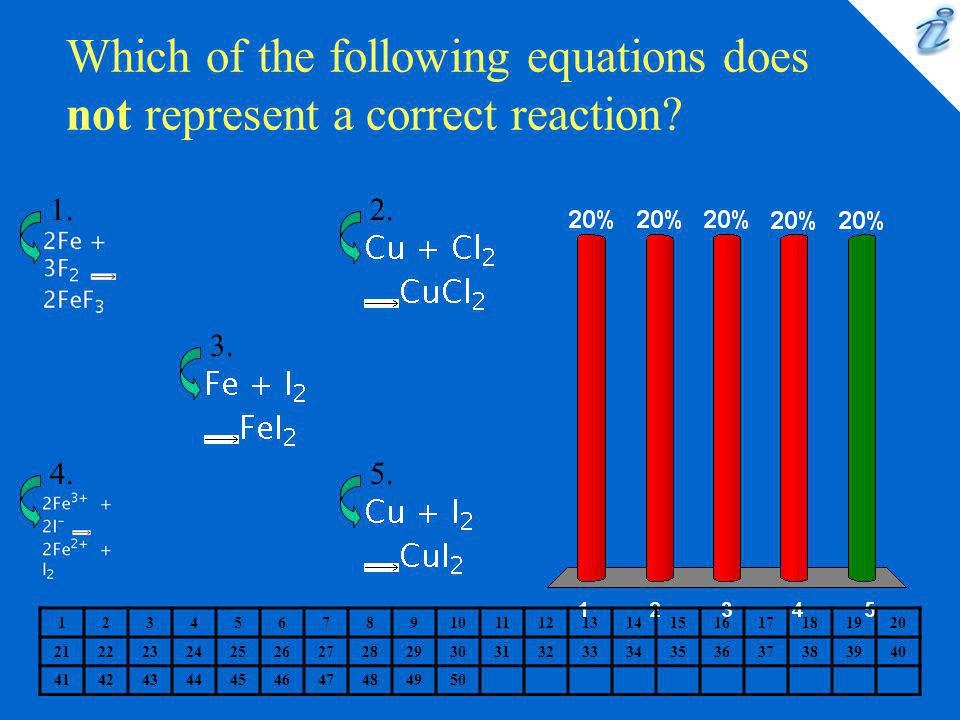 Which of the following equations does not represent a correct reaction