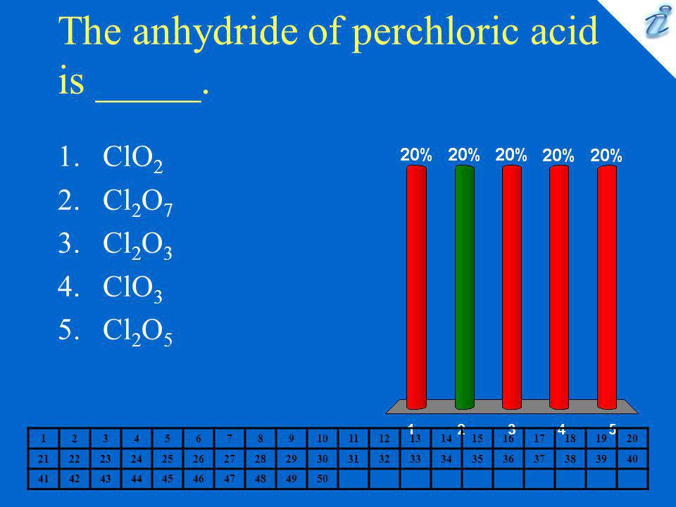 The anhydride of perchloric acid is _____.