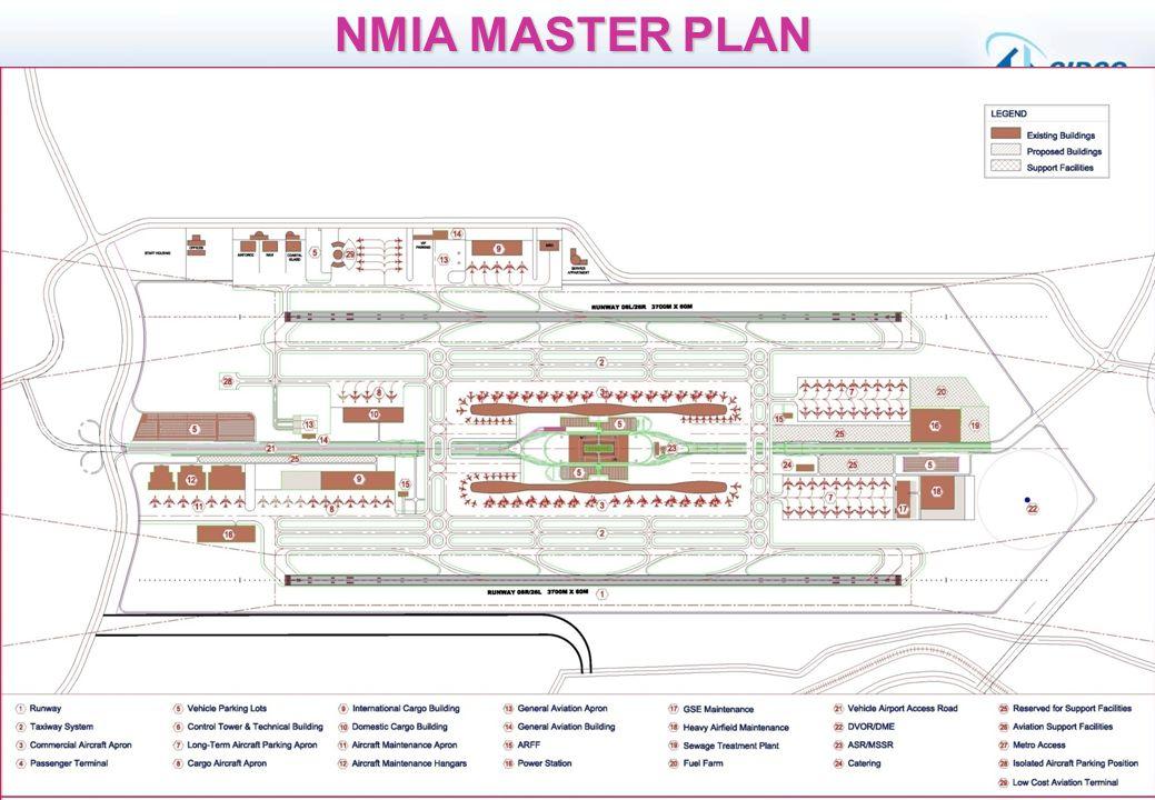 NMIA MASTER PLAN