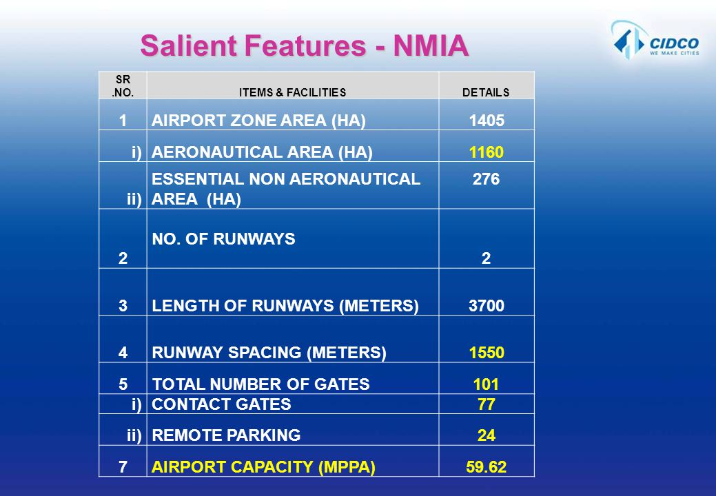 Salient Features - NMIA
