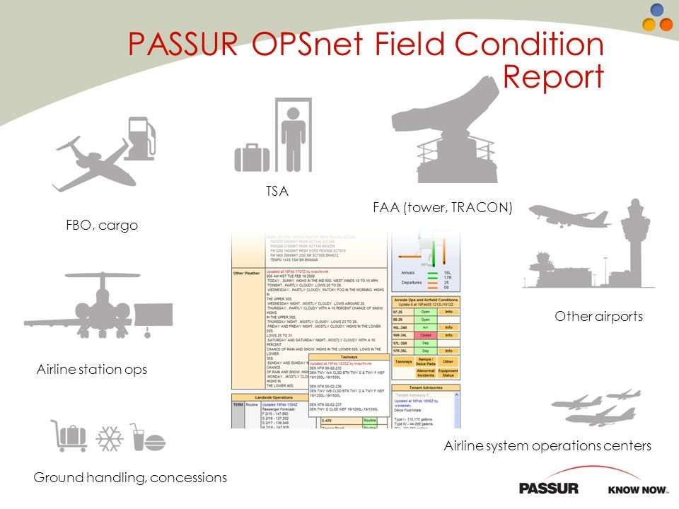 PASSUR OPSnet Field Condition Report