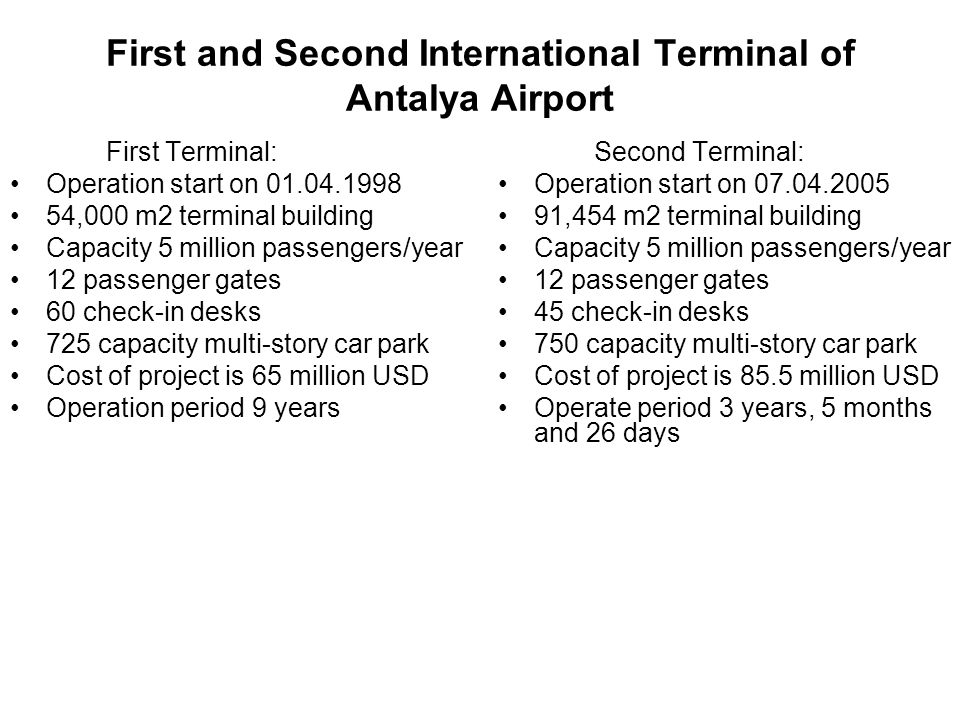 First and Second International Terminal of Antalya Airport