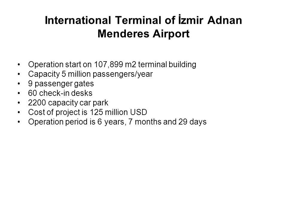 International Terminal of İzmir Adnan Menderes Airport